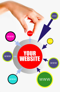 Post image for Do You Comment for Backlinks on DoFollow Enabled CommentLuv Blogs?