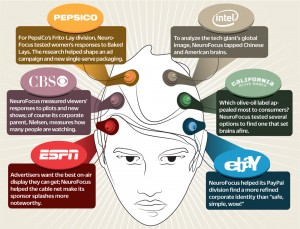 Neuromarketing Efforts of Big Companies