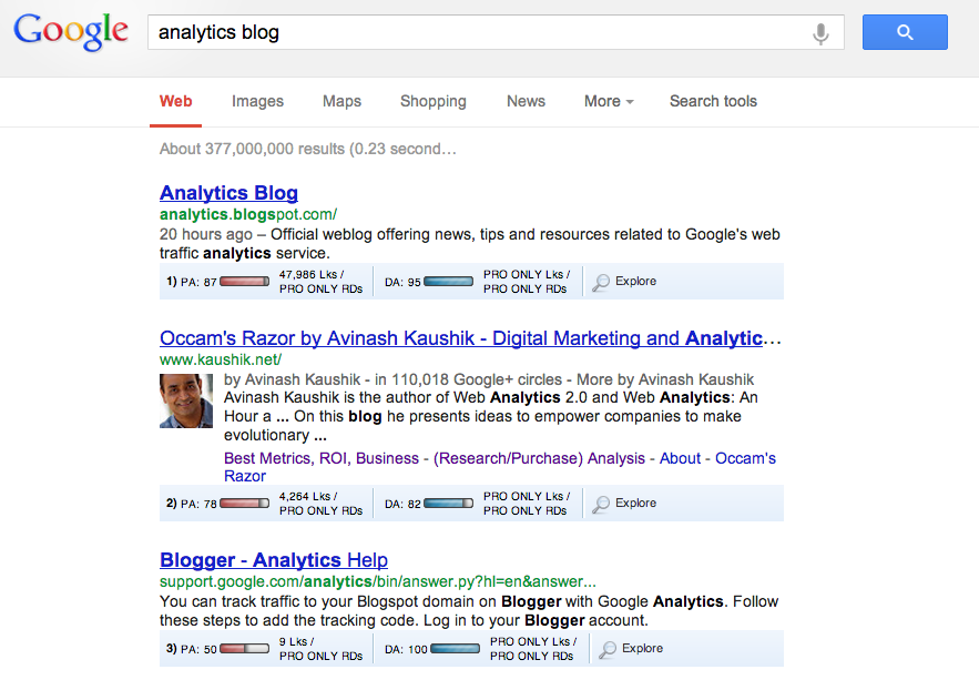 Personal Results from Google+ Hidden in SERP